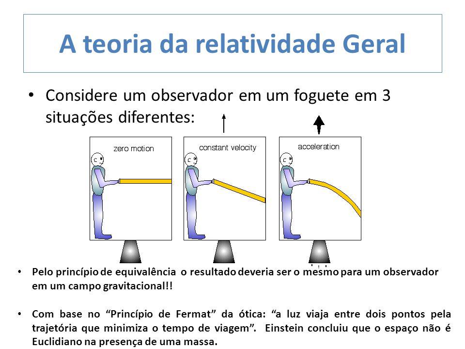 Considere um observador em um foguete em 3 situações diferentes: A teoria da relatividade Geral Pelo princípio de equivalência o resultado deveria ser