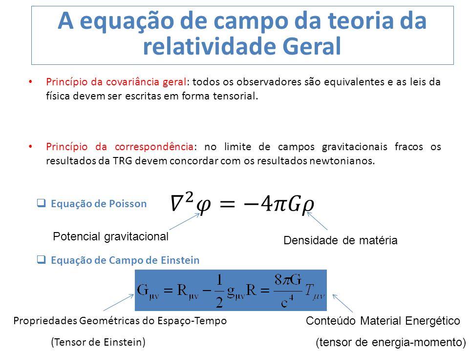 Princípio da covariância geral: todos os observadores são equivalentes e as leis da física devem ser escritas em forma tensorial. Princípio da corresp