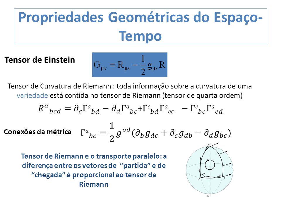 Propriedades Geométricas do Espaço- Tempo Tensor de Einstein Tensor de Curvatura de Riemann : toda informação sobre a curvatura de uma variedade está