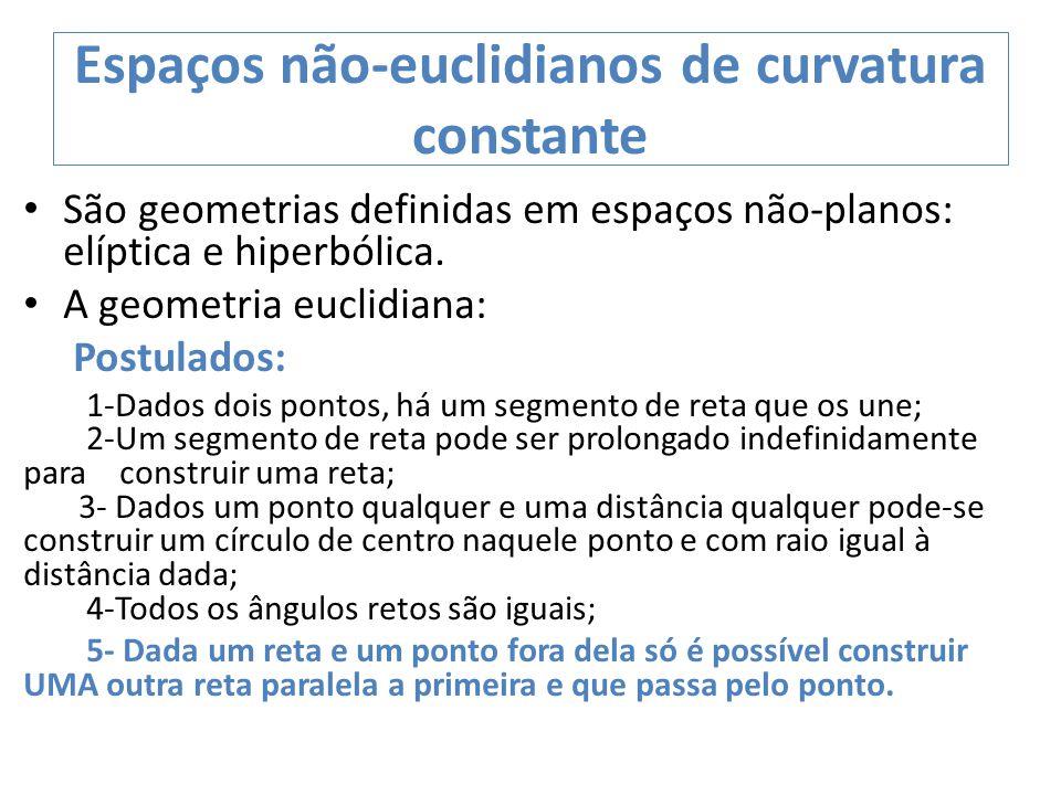 Espaços não-euclidianos de curvatura constante São geometrias definidas em espaços não-planos: elíptica e hiperbólica. A geometria euclidiana: Postula