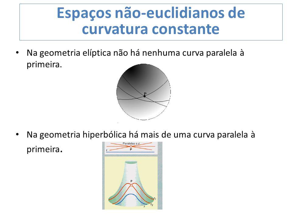 Na geometria elíptica não há nenhuma curva paralela à primeira. Na geometria hiperbólica há mais de uma curva paralela à primeira. Espaços não-euclidi