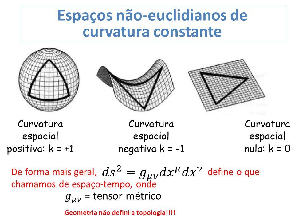 De forma mais geral, define o que chamamos de espaço-tempo, onde Geometria não defini a topologia!!!!