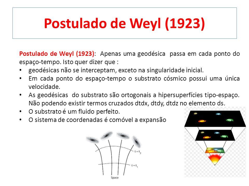Postulado de Weyl (1923) Postulado de Weyl (1923): Apenas uma geodésica passa em cada ponto do espaço-tempo. Isto quer dizer que : geodésicas não se i