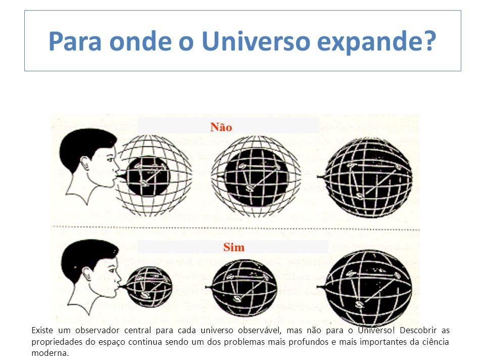 Para onde o Universo expande? Existe um observador central para cada universo observável, mas não para o Universo! Descobrir as propriedades do espaço