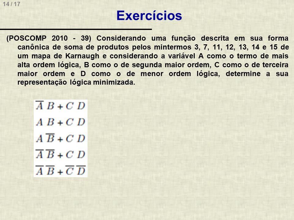 14 / 17 Exercícios (POSCOMP 2010 - 39) Considerando uma função descrita em sua forma canônica de soma de produtos pelos mintermos 3, 7, 11, 12, 13, 14