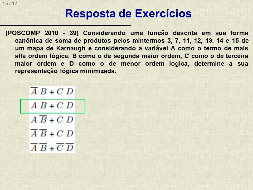 15 / 17 Resposta de Exercícios (POSCOMP 2010 - 39) Considerando uma função descrita em sua forma canônica de soma de produtos pelos mintermos 3, 7, 11