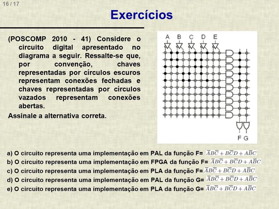 16 / 17 Exercícios (POSCOMP 2010 - 41) Considere o circuito digital apresentado no diagrama a seguir. Ressalte-se que, por convenção, chaves represent