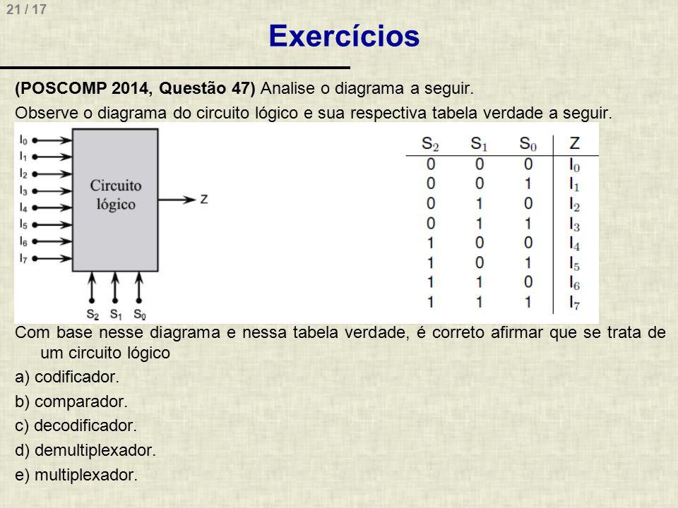 21 / 17 Exercícios (POSCOMP 2014, Questão 47) Analise o diagrama a seguir. Observe o diagrama do circuito lógico e sua respectiva tabela verdade a seg