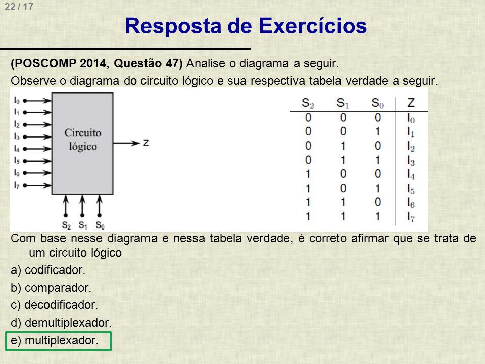 22 / 17 Resposta de Exercícios (POSCOMP 2014, Questão 47) Analise o diagrama a seguir. Observe o diagrama do circuito lógico e sua respectiva tabela v