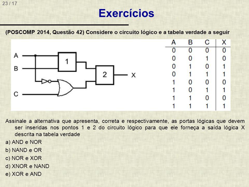 23 / 17 Exercícios (POSCOMP 2014, Questão 42) Considere o circuito lógico e a tabela verdade a seguir Assinale a alternativa que apresenta, correta e