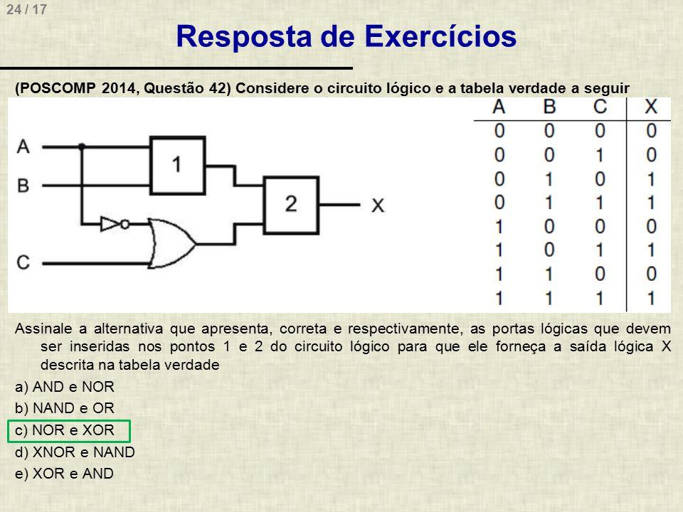 24 / 17 Resposta de Exercícios (POSCOMP 2014, Questão 42) Considere o circuito lógico e a tabela verdade a seguir Assinale a alternativa que apresenta