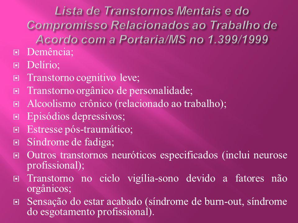  Demência;  Delírio;  Transtorno cognitivo leve;  Transtorno orgânico de personalidade;  Alcoolismo crônico (relacionado ao trabalho);  Episódio