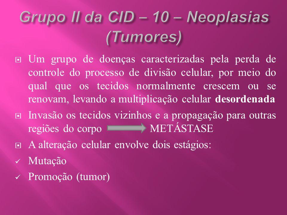  Síndrome nerítica aguda;  Doença glomerular crônica;  Nefropatia túbulo-intestinal induzidas por metais pesados;  Insuficiência renal aguda;  Insuficiência renal crônica;  Cistite aguda;  Infertilidade masculina.