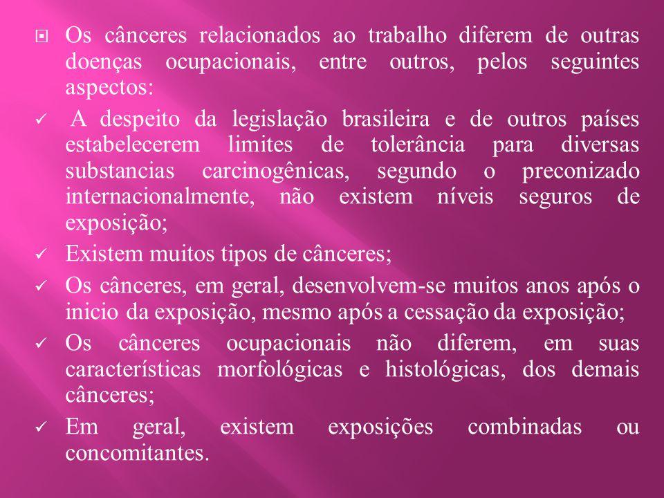  Os cânceres relacionados ao trabalho diferem de outras doenças ocupacionais, entre outros, pelos seguintes aspectos: A despeito da legislação brasil