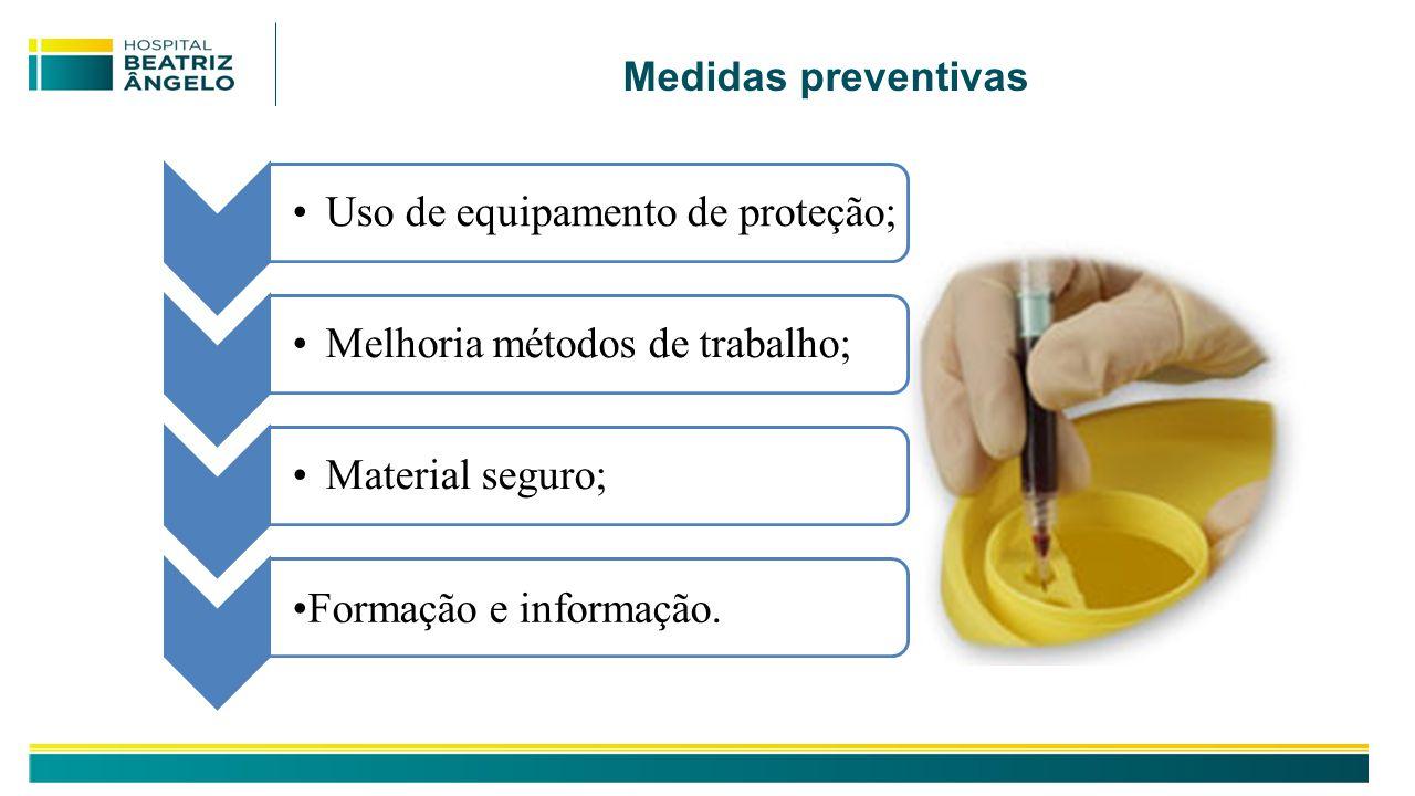 Medidas preventivas Uso de equipamento de proteção; Melhoria métodos de trabalho; Material seguro; Formação e informação.