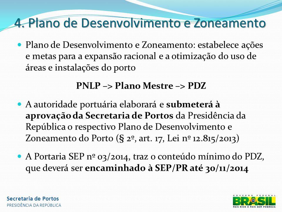 4. Plano de Desenvolvimento e Zoneamento Plano de Desenvolvimento e Zoneamento: estabelece ações e metas para a expansão racional e a otimização do us