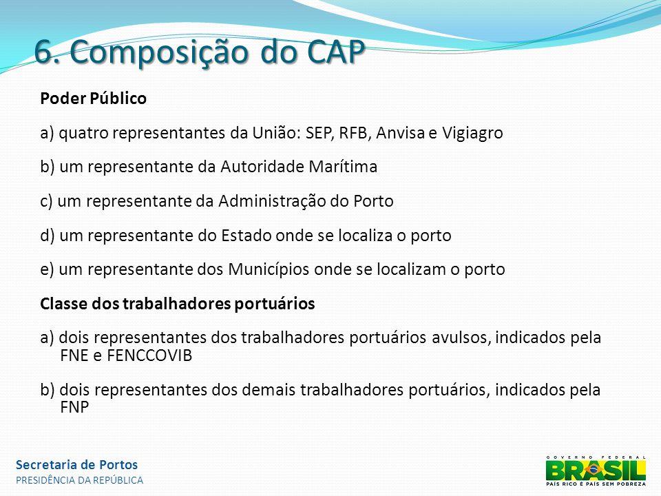 6. Composição do CAP Poder Público a) quatro representantes da União: SEP, RFB, Anvisa e Vigiagro b) um representante da Autoridade Marítima c) um rep