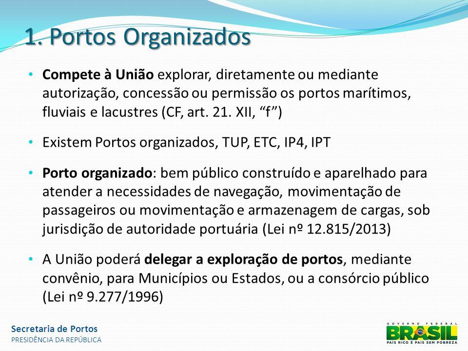 1. Portos Organizados Compete à União explorar, diretamente ou mediante autorização, concessão ou permissão os portos marítimos, fluviais e lacustres