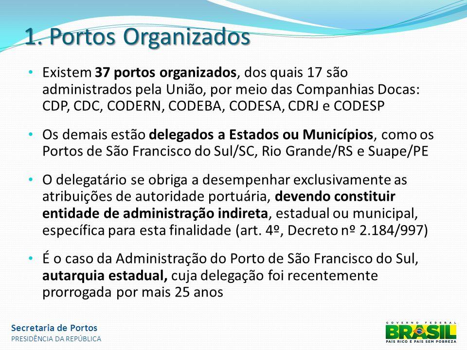 1. Portos Organizados Existem 37 portos organizados, dos quais 17 são administrados pela União, por meio das Companhias Docas: CDP, CDC, CODERN, CODEB