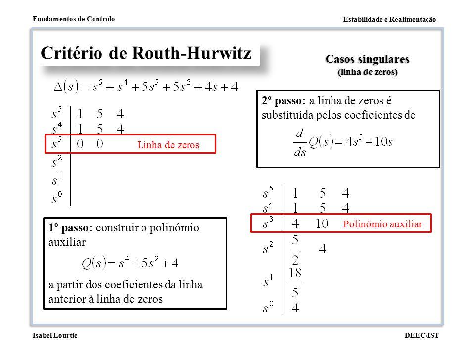 Estabilidade e Realimentação Fundamentos de Controlo DEEC/ISTIsabel Lourtie Casos singulares (linha de zeros) Critério de Routh-Hurwitz Linha de zeros