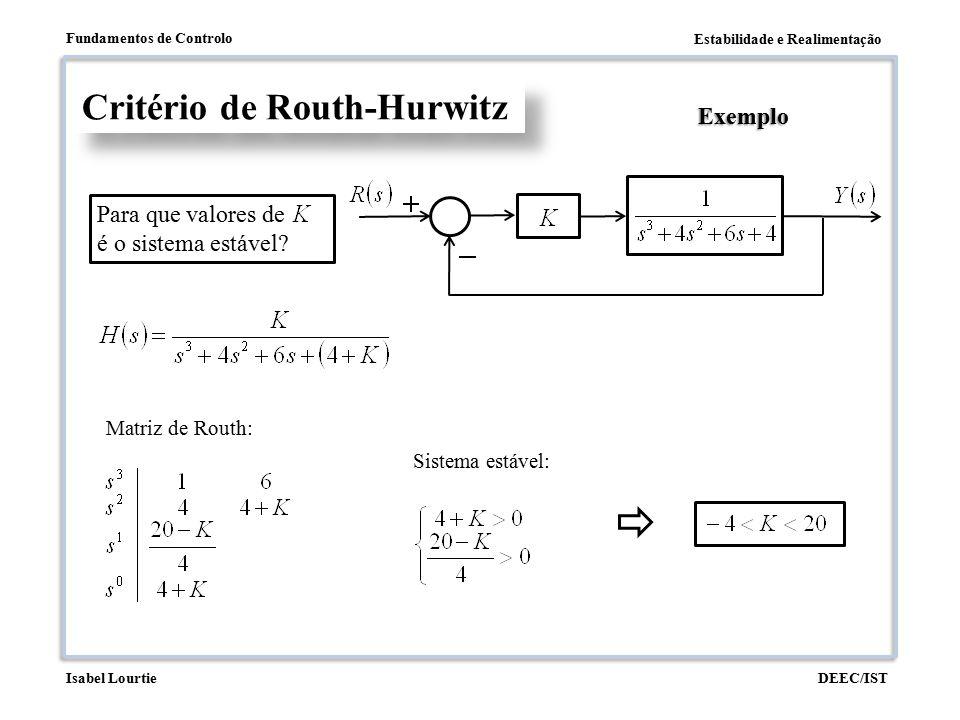 Estabilidade e Realimentação Fundamentos de Controlo DEEC/ISTIsabel Lourtie Critério de Routh-Hurwitz Exemplo Para que valores de é o sistema estável?
