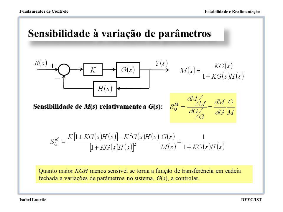 Estabilidade e Realimentação Fundamentos de Controlo DEEC/ISTIsabel Lourtie Sensibilidade à variação de parâmetros Sensibilidade de M(s) relativamente