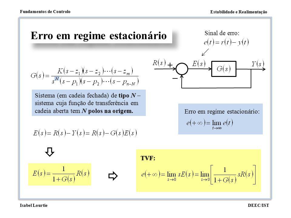 Estabilidade e Realimentação Fundamentos de Controlo DEEC/ISTIsabel Lourtie Erro em regime estacionário Erro em regime estacionário: Sinal de erro: Si