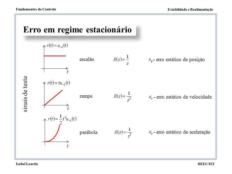 Estabilidade e Realimentação Fundamentos de Controlo DEEC/ISTIsabel Lourtie Erro em regime estacionário sinais de teste escalão rampa parábola - erro