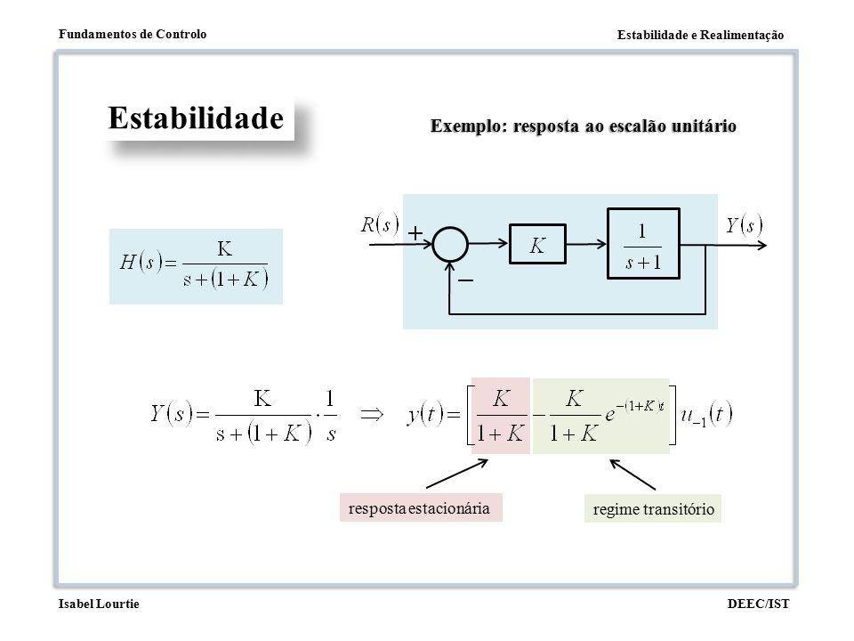 Estabilidade e Realimentação Fundamentos de Controlo DEEC/ISTIsabel Lourtie Estabilidade Regime transitório tende para zero Sistema estável Polo em (SPCE) Regime transitório tende para infinito Sistema instável Polo em (SPCD)