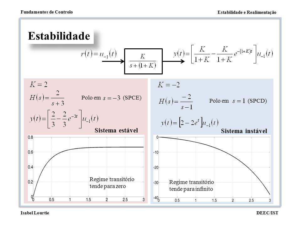 Estabilidade e Realimentação Fundamentos de Controlo DEEC/ISTIsabel Lourtie Estabilidade Regime transitório tende para zero Sistema estável Polo em (S