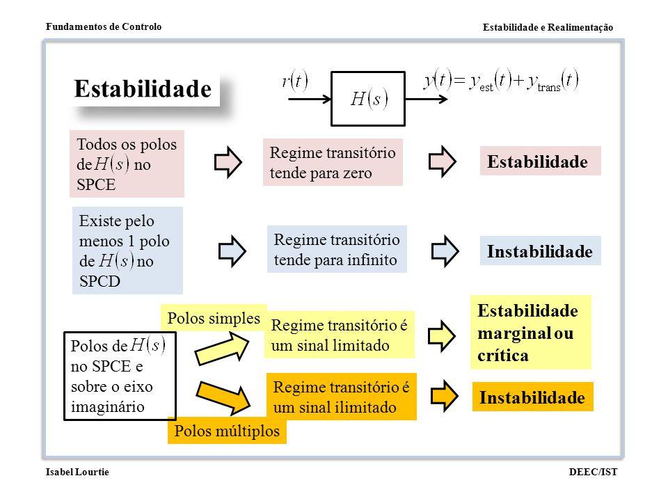 Estabilidade e Realimentação Fundamentos de Controlo DEEC/ISTIsabel Lourtie Estabilidade Todos os polos de no SPCE Regime transitório tende para zero
