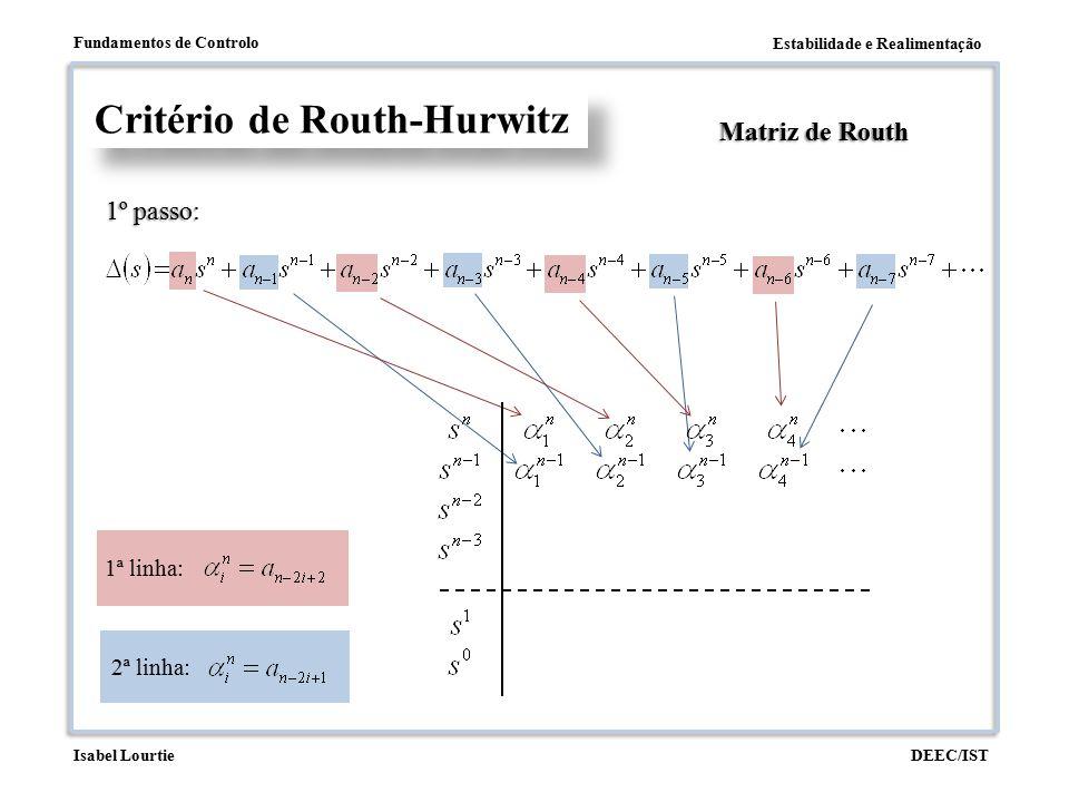 Estabilidade e Realimentação Fundamentos de Controlo DEEC/ISTIsabel Lourtie Critério de Routh-Hurwitz Matriz de Routh 2º passo: coluna pivot Critério de Routh: O número de raízes no SPCD é igual ao número de trocas de sinal nos coeficientes na coluna pivot.