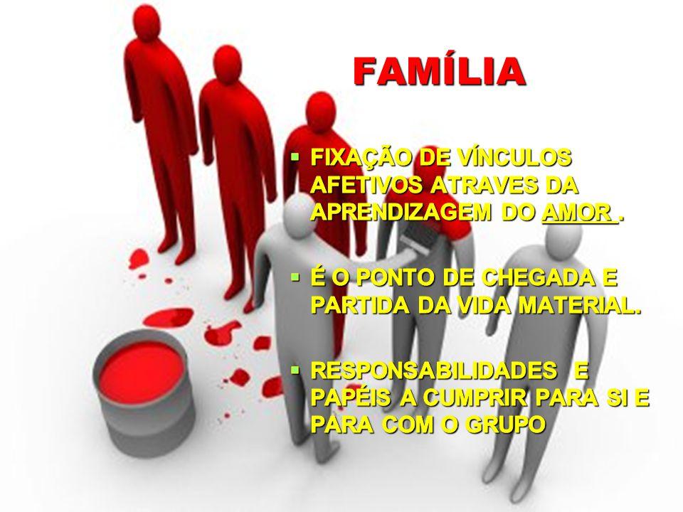 Família A rigor, família é uma instituição social que compreende indivíduos ligados entre si por laços consanguíneos. Renovando Atitudes Hammed/Francisco do Espírito Santo Neto