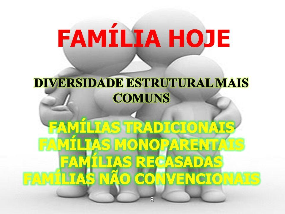 PARENTES DIFÍCEIS Texto: Sergito de Souza Cavalcanti Música: Eric Clapton/You look wonderful tonight Imagens: Internet