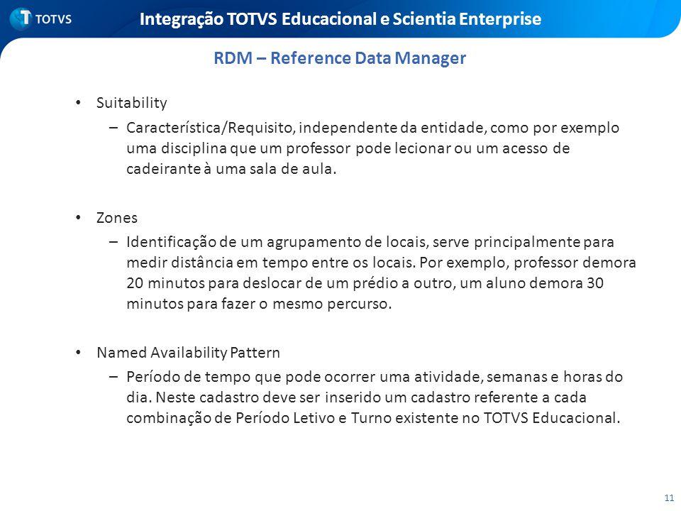 11 Integração TOTVS Educacional e Scientia Enterprise Suitability –Característica/Requisito, independente da entidade, como por exemplo uma disciplina