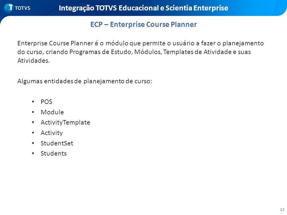 13 Integração TOTVS Educacional e Scientia Enterprise Enterprise Course Planner é o módulo que permite o usuário a fazer o planejamento do curso, cria