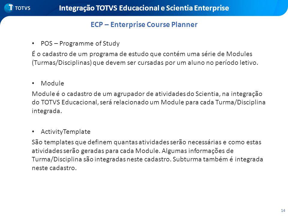14 Integração TOTVS Educacional e Scientia Enterprise POS – Programme of Study É o cadastro de um programa de estudo que contém uma série de Modules (