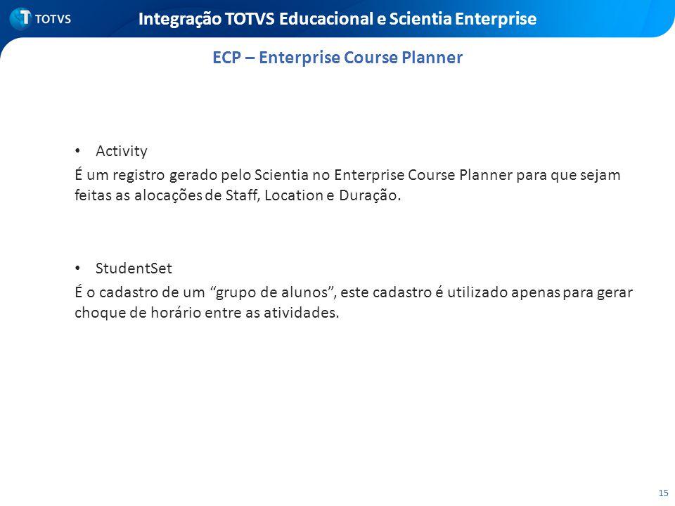 15 Integração TOTVS Educacional e Scientia Enterprise Activity É um registro gerado pelo Scientia no Enterprise Course Planner para que sejam feitas a