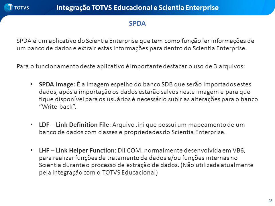 25 Integração TOTVS Educacional e Scientia Enterprise SPDA é um aplicativo do Scientia Enterprise que tem como função ler informações de um banco de d