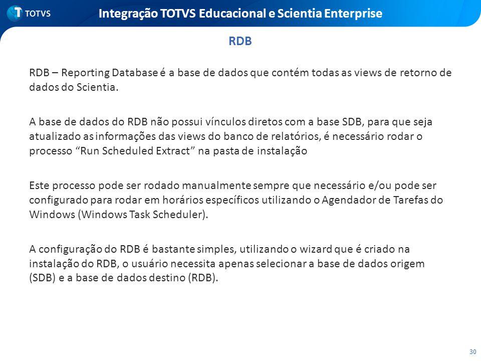 30 Integração TOTVS Educacional e Scientia Enterprise RDB – Reporting Database é a base de dados que contém todas as views de retorno de dados do Scie