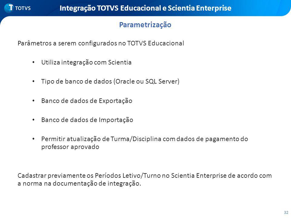 32 Integração TOTVS Educacional e Scientia Enterprise Parâmetros a serem configurados no TOTVS Educacional Utiliza integração com Scientia Tipo de ban