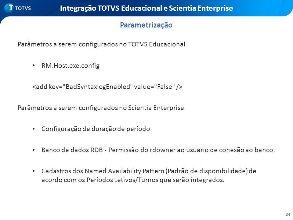34 Integração TOTVS Educacional e Scientia Enterprise Parâmetros a serem configurados no TOTVS Educacional RM.Host.exe.config Parâmetros a serem confi