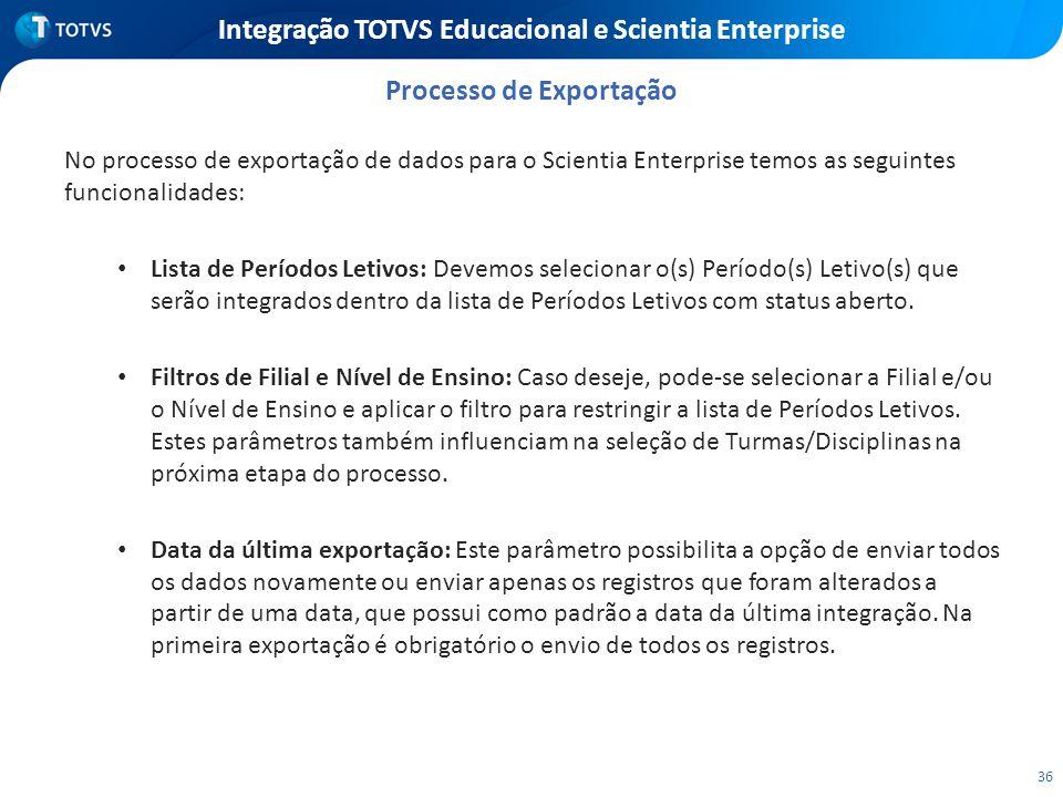 36 Integração TOTVS Educacional e Scientia Enterprise No processo de exportação de dados para o Scientia Enterprise temos as seguintes funcionalidades