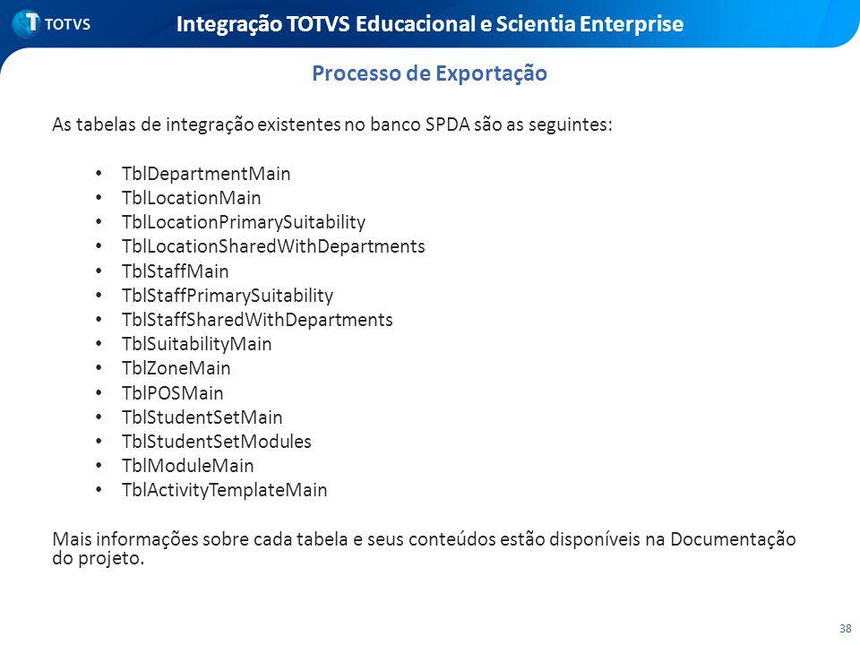 38 Integração TOTVS Educacional e Scientia Enterprise As tabelas de integração existentes no banco SPDA são as seguintes: TblDepartmentMain TblLocatio