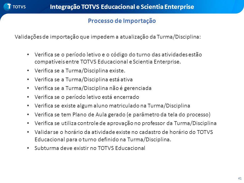 41 Integração TOTVS Educacional e Scientia Enterprise Validações de importação que impedem a atualização da Turma/Disciplina: Verifica se o período le