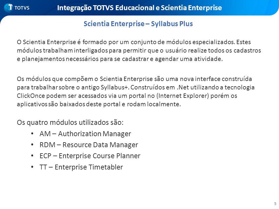 5 Integração TOTVS Educacional e Scientia Enterprise O Scientia Enterprise é formado por um conjunto de módulos especializados. Estes módulos trabalha