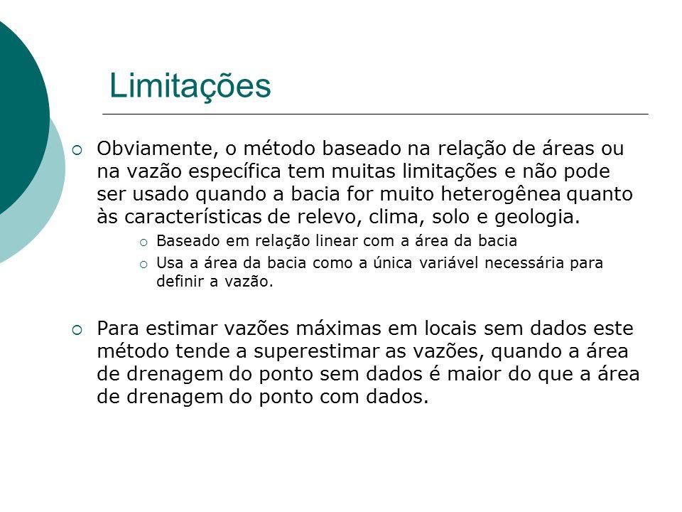 Limitações  Obviamente, o método baseado na relação de áreas ou na vazão específica tem muitas limitações e não pode ser usado quando a bacia for mui
