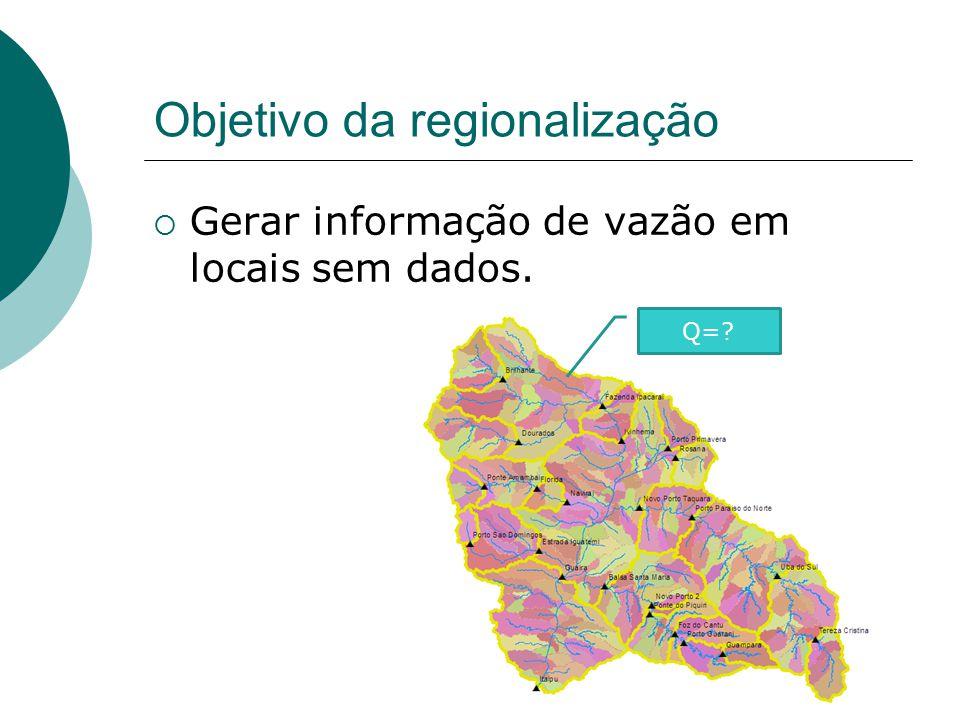 Objetivo da regionalização  Gerar informação de vazão em locais sem dados. 3 Q=?