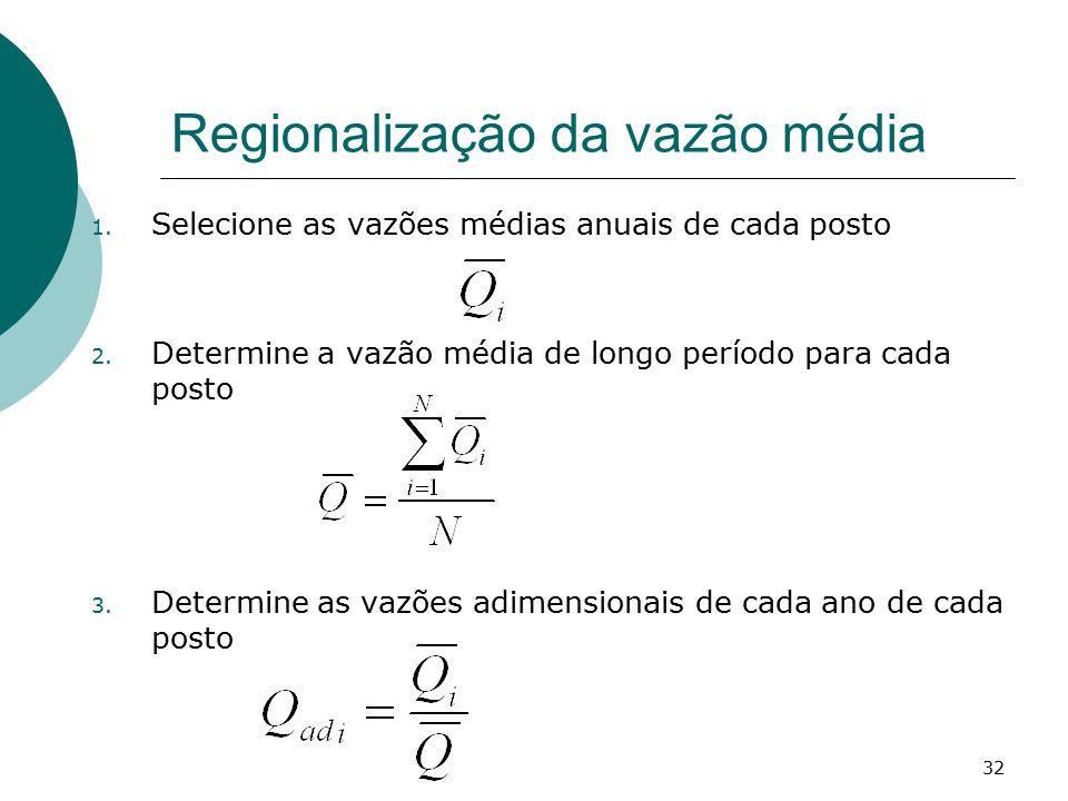 32 Regionalização da vazão média 1. Selecione as vazões médias anuais de cada posto 2. Determine a vazão média de longo período para cada posto 3. Det