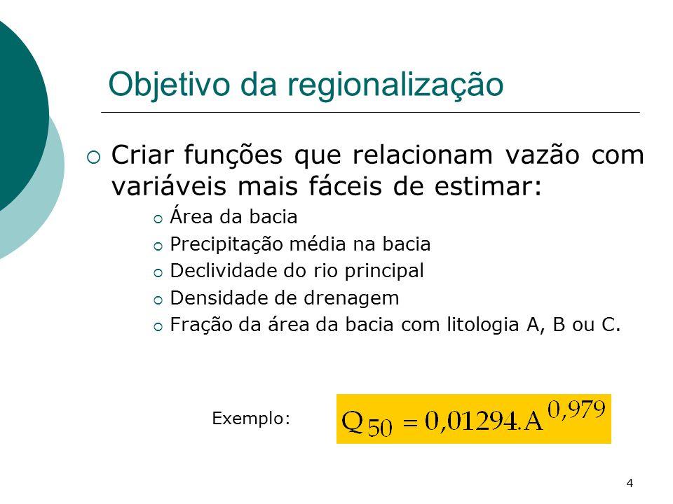 Objetivo da regionalização  Criar funções que relacionam vazão com variáveis mais fáceis de estimar:  Área da bacia  Precipitação média na bacia 